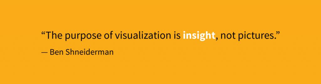 namen vizualizacij