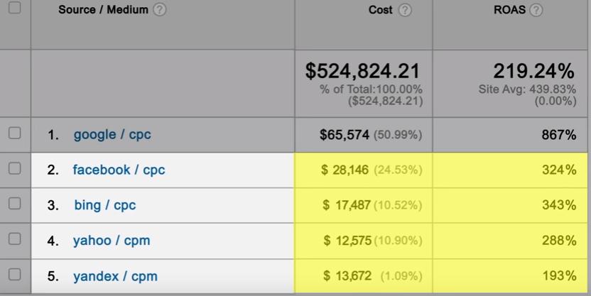 GoogleAnalytics_costs_import